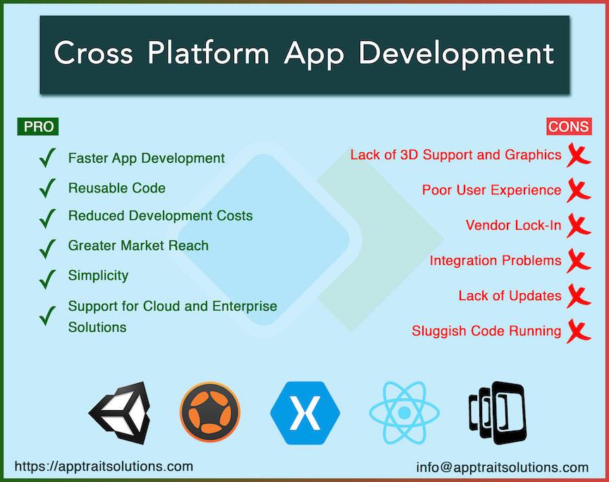 Pro Cons Of Cross Platform Development-Resized